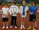 Junioren C - Meister 2012